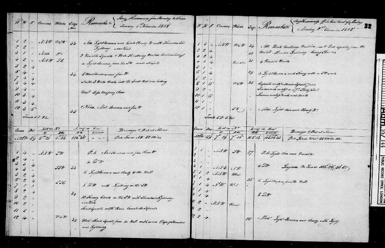 Image of page from logbook http://data.ceda.ac.uk/badc/corral/images/adm55_medium/log144/med_adm55_log144_page034.jpg