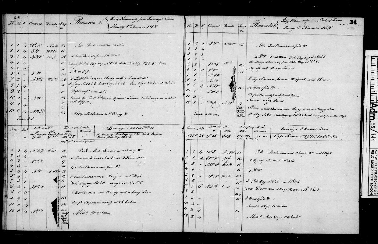 Image of page from logbook http://data.ceda.ac.uk/badc/corral/images/adm55_medium/log144/med_adm55_log144_page036.jpg