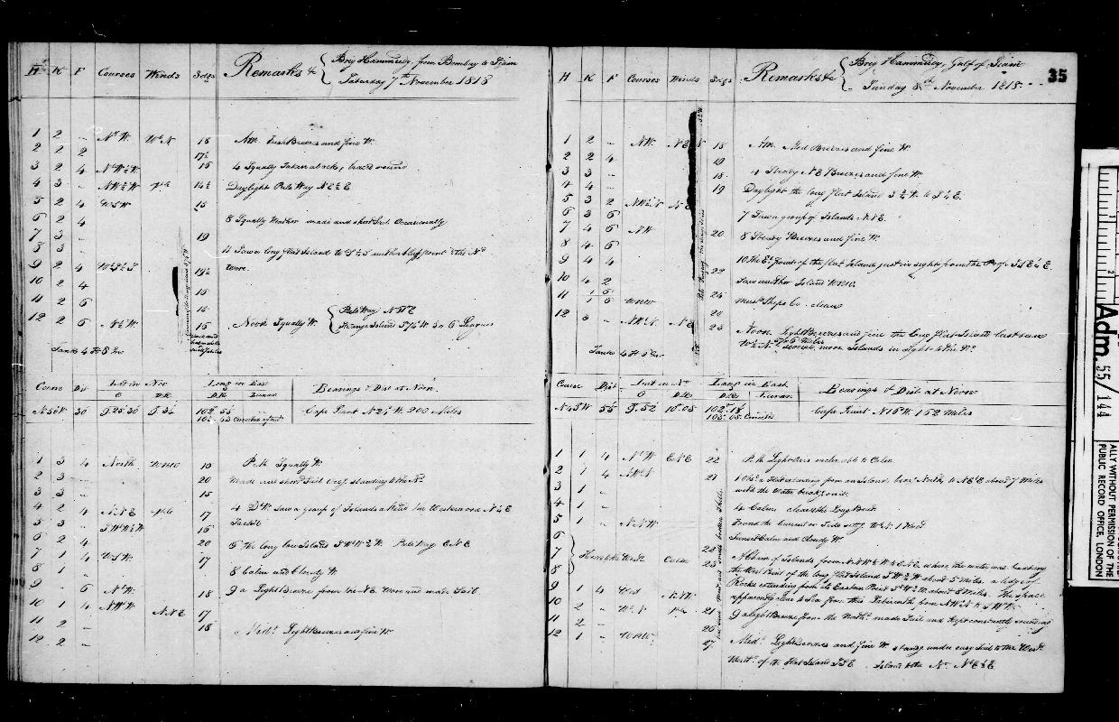 Image of page from logbook http://data.ceda.ac.uk/badc/corral/images/adm55_medium/log144/med_adm55_log144_page037.jpg