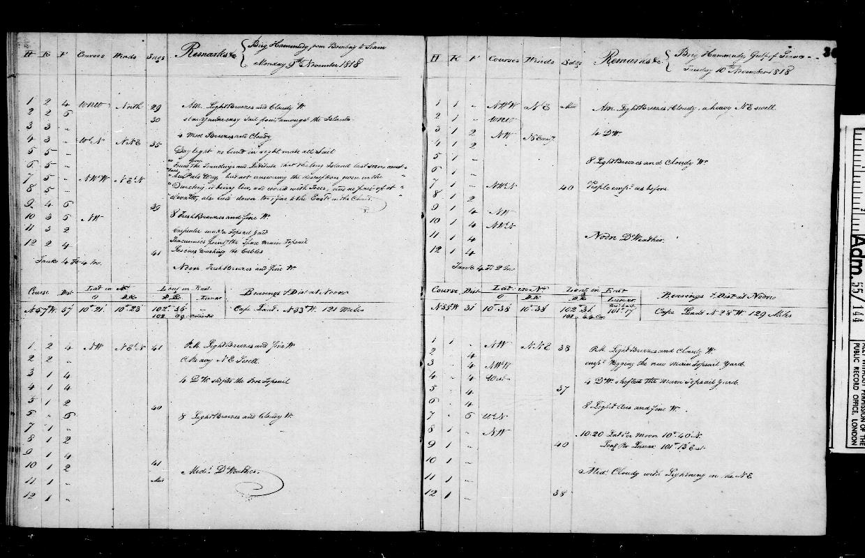 Image of page from logbook http://data.ceda.ac.uk/badc/corral/images/adm55_medium/log144/med_adm55_log144_page038.jpg