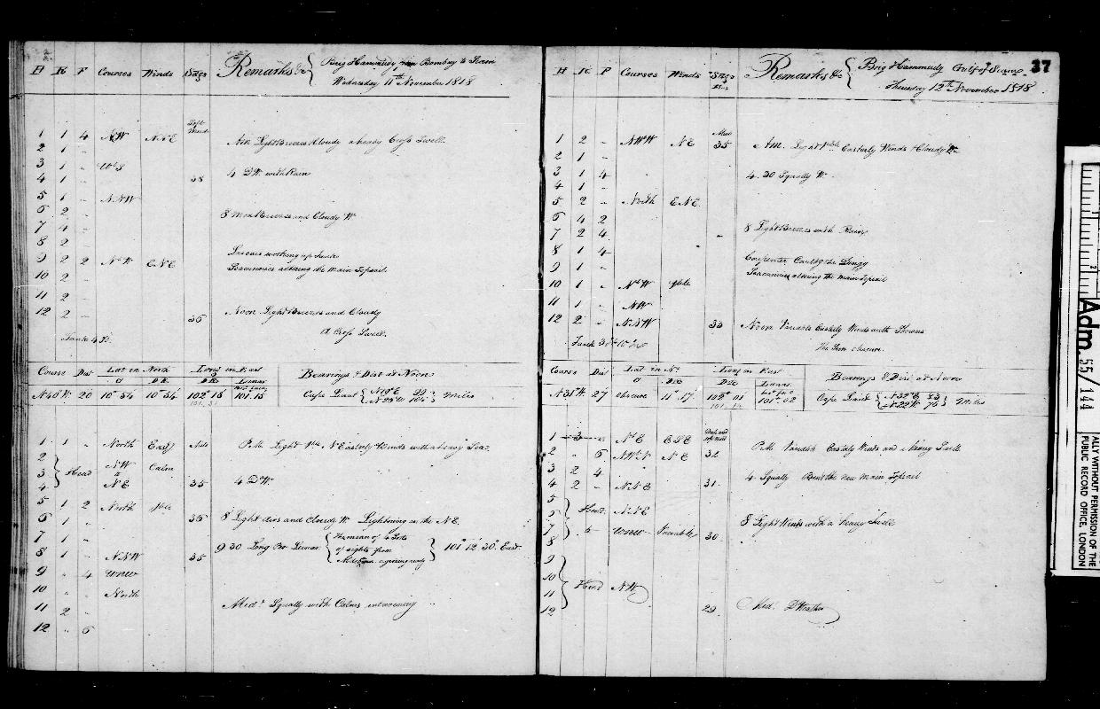 Image of page from logbook http://data.ceda.ac.uk/badc/corral/images/adm55_medium/log144/med_adm55_log144_page039.jpg