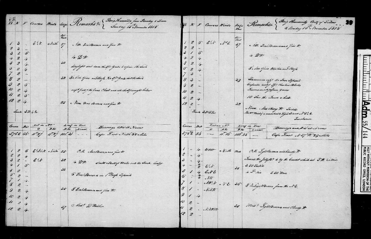 Image of page from logbook http://data.ceda.ac.uk/badc/corral/images/adm55_medium/log144/med_adm55_log144_page041.jpg
