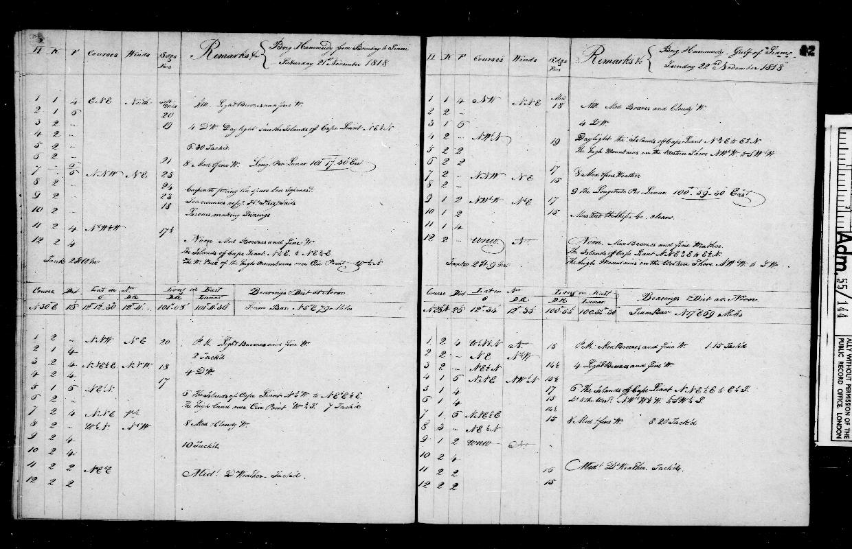 Image of page from logbook http://data.ceda.ac.uk/badc/corral/images/adm55_medium/log144/med_adm55_log144_page044.jpg