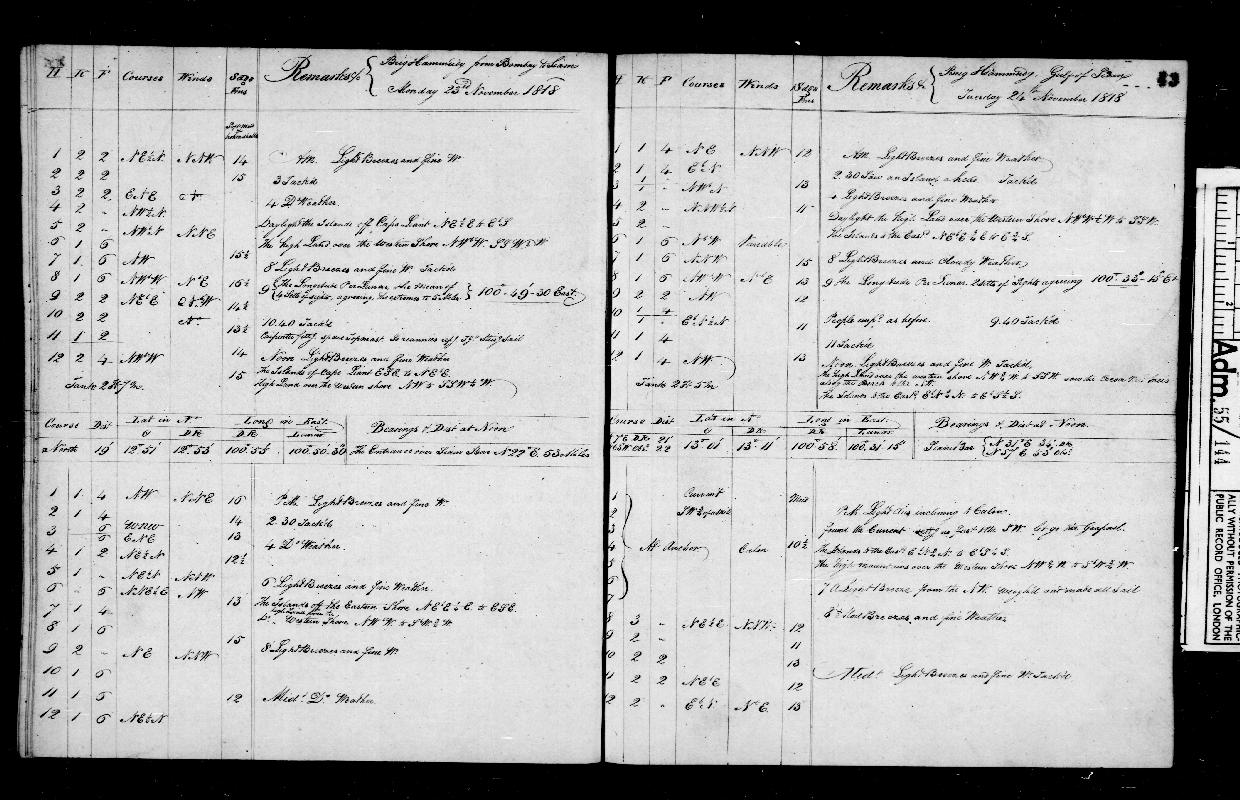 Image of page from logbook http://data.ceda.ac.uk/badc/corral/images/adm55_medium/log144/med_adm55_log144_page045.jpg