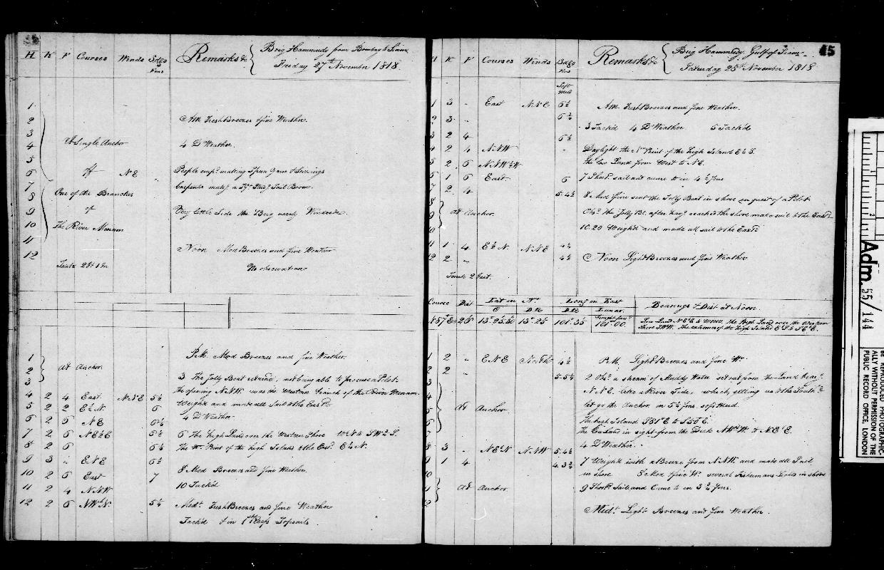 Image of page from logbook http://data.ceda.ac.uk/badc/corral/images/adm55_medium/log144/med_adm55_log144_page047.jpg