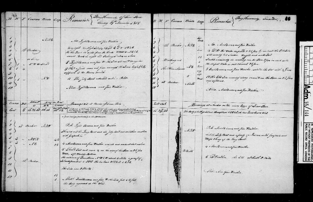 Image of page from logbook http://data.ceda.ac.uk/badc/corral/images/adm55_medium/log144/med_adm55_log144_page048.jpg