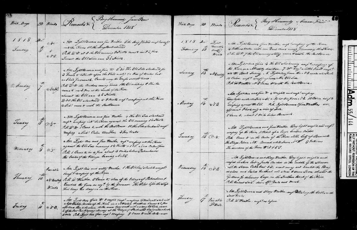 Image of page from logbook http://data.ceda.ac.uk/badc/corral/images/adm55_medium/log144/med_adm55_log144_page050.jpg