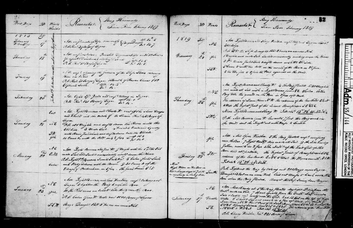 Image of page from logbook http://data.ceda.ac.uk/badc/corral/images/adm55_medium/log144/med_adm55_log144_page054.jpg