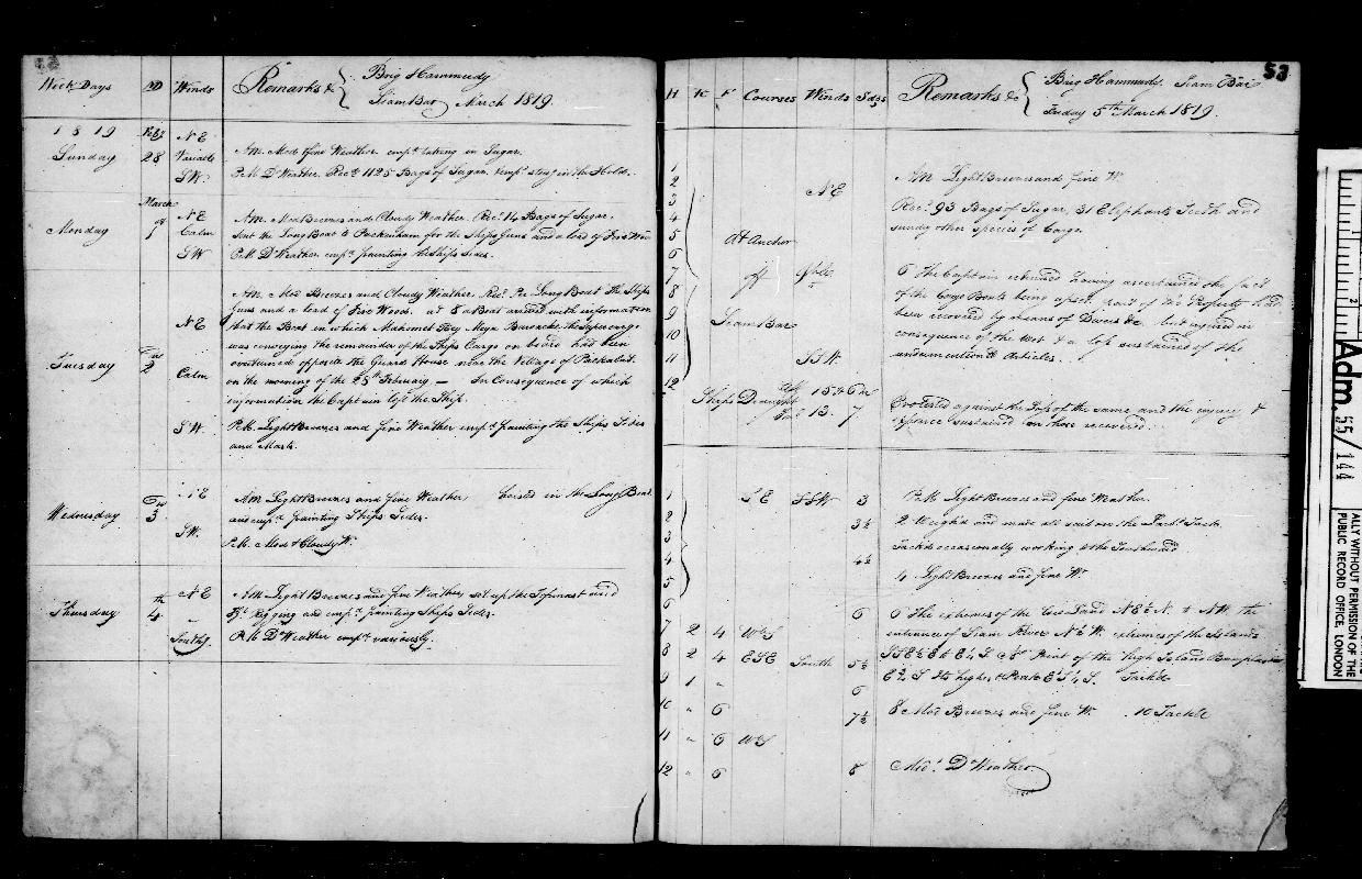 Image of page from logbook http://data.ceda.ac.uk/badc/corral/images/adm55_medium/log144/med_adm55_log144_page055.jpg