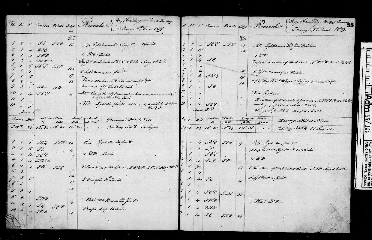 Image of page from logbook http://data.ceda.ac.uk/badc/corral/images/adm55_medium/log144/med_adm55_log144_page057.jpg