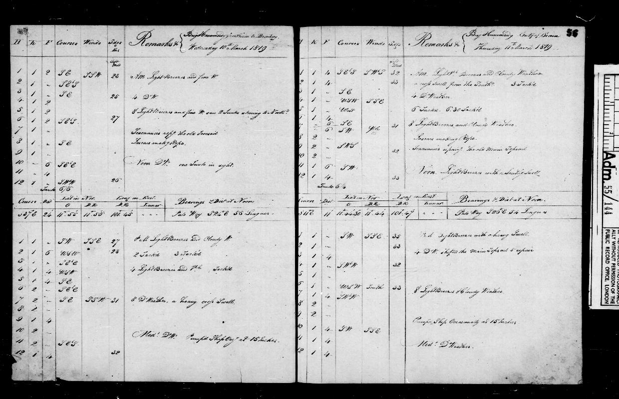 Image of page from logbook http://data.ceda.ac.uk/badc/corral/images/adm55_medium/log144/med_adm55_log144_page058.jpg