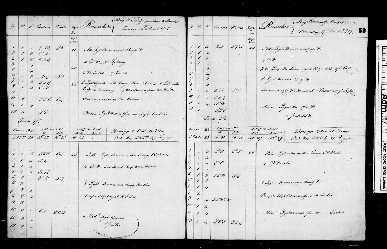Image of page from logbook http://data.ceda.ac.uk/badc/corral/images/adm55_medium/log144/med_adm55_log144_page061.jpg