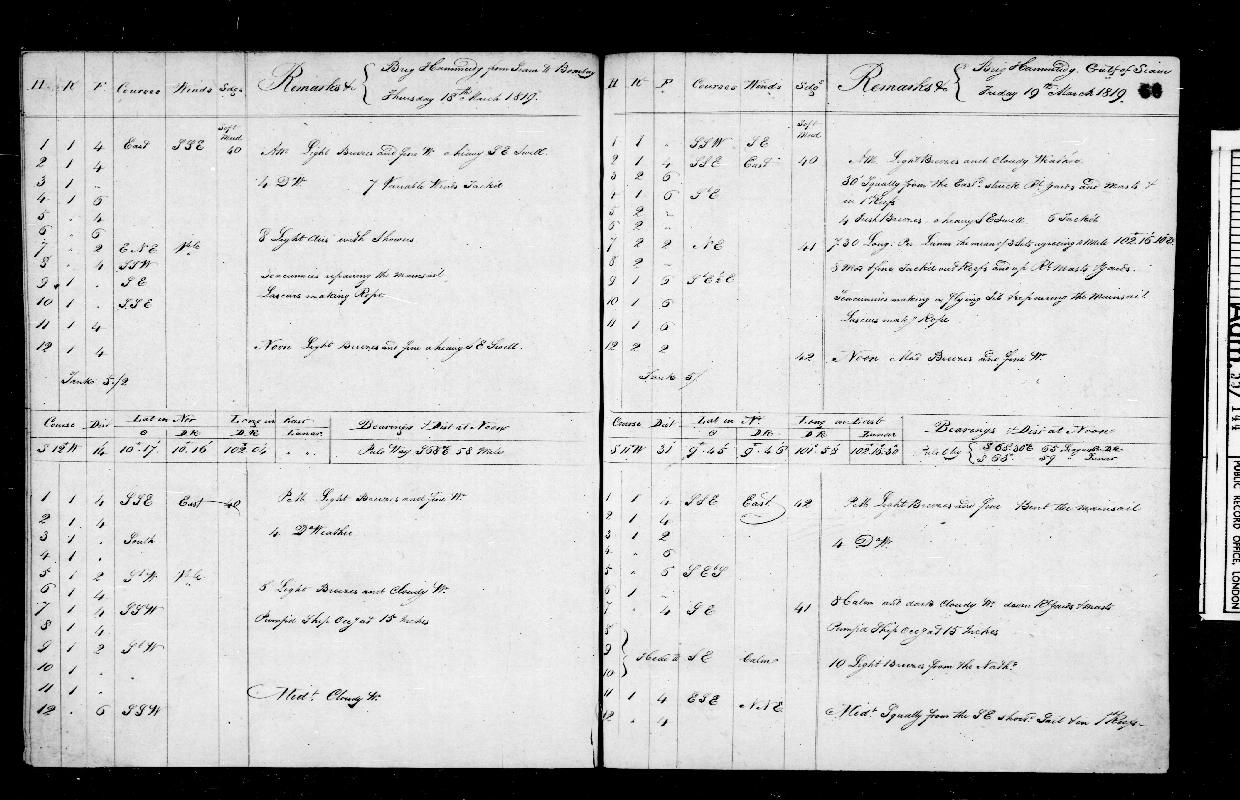 Image of page from logbook http://data.ceda.ac.uk/badc/corral/images/adm55_medium/log144/med_adm55_log144_page062.jpg