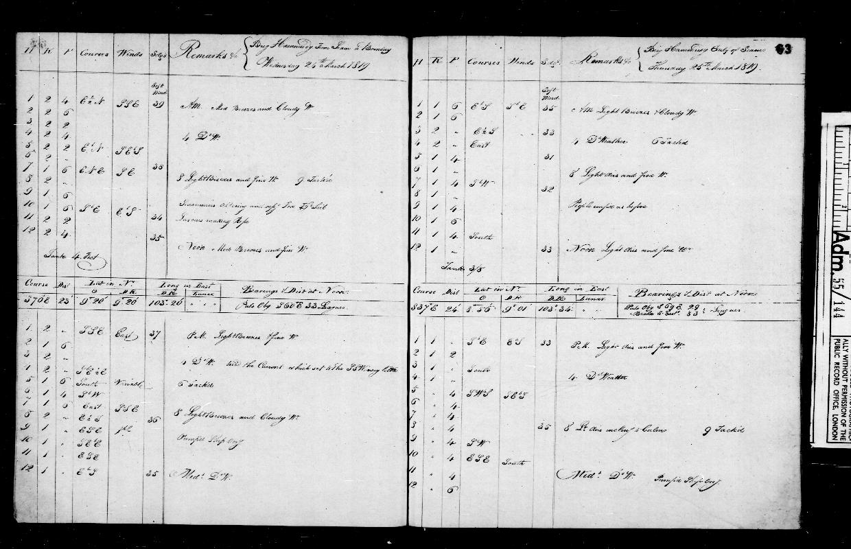 Image of page from logbook http://data.ceda.ac.uk/badc/corral/images/adm55_medium/log144/med_adm55_log144_page065.jpg