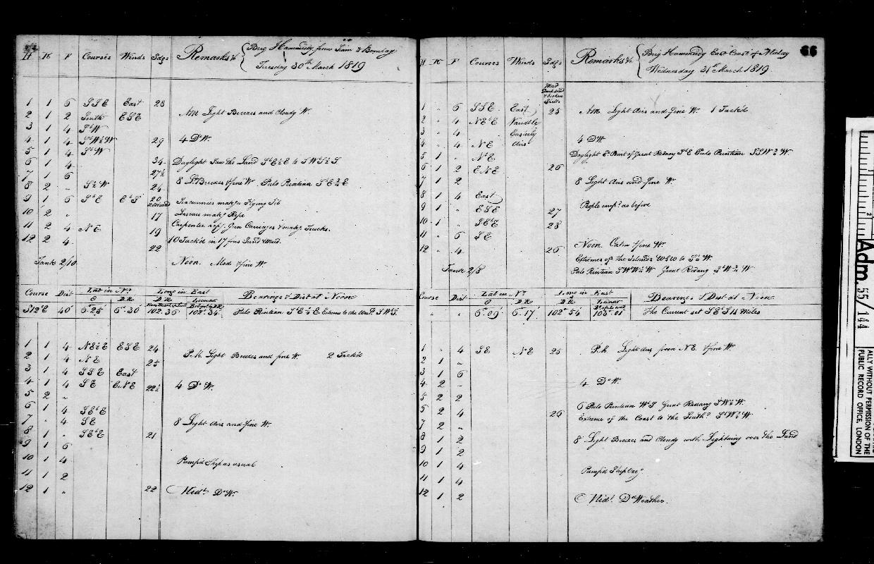 Image of page from logbook http://data.ceda.ac.uk/badc/corral/images/adm55_medium/log144/med_adm55_log144_page068.jpg
