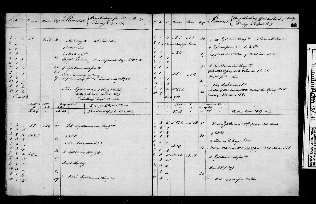 Image of page from logbook http://data.ceda.ac.uk/badc/corral/images/adm55_medium/log144/med_adm55_log144_page070.jpg