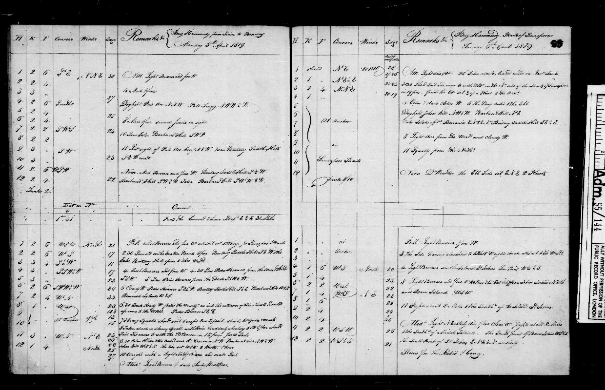 Image of page from logbook http://data.ceda.ac.uk/badc/corral/images/adm55_medium/log144/med_adm55_log144_page071.jpg