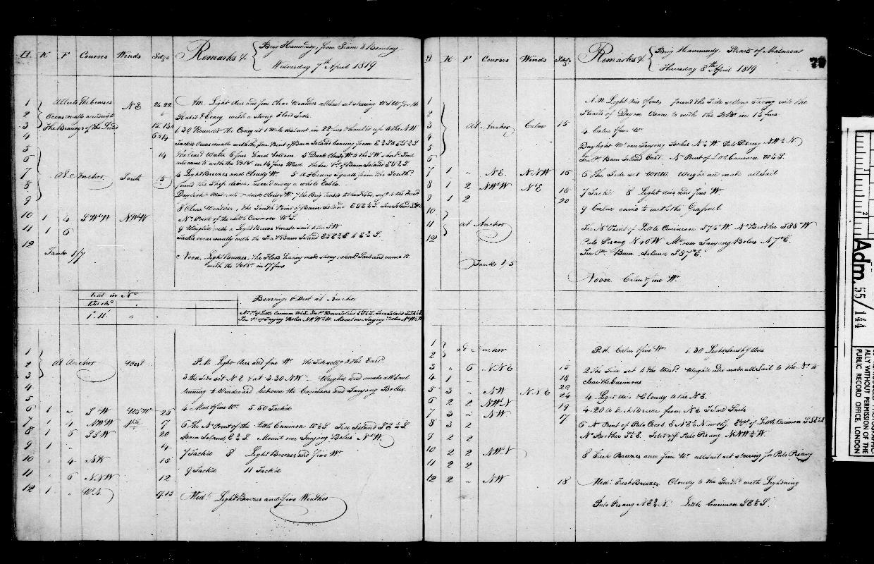 Image of page from logbook http://data.ceda.ac.uk/badc/corral/images/adm55_medium/log144/med_adm55_log144_page072.jpg