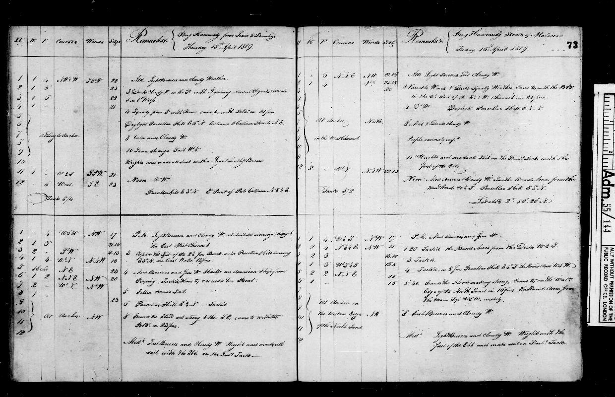 Image of page from logbook http://data.ceda.ac.uk/badc/corral/images/adm55_medium/log144/med_adm55_log144_page075.jpg