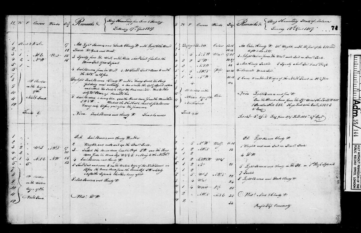 Image of page from logbook http://data.ceda.ac.uk/badc/corral/images/adm55_medium/log144/med_adm55_log144_page076.jpg