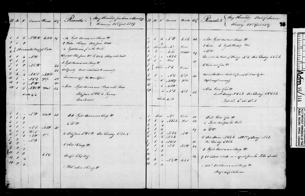 Image of page from logbook http://data.ceda.ac.uk/badc/corral/images/adm55_medium/log144/med_adm55_log144_page078.jpg