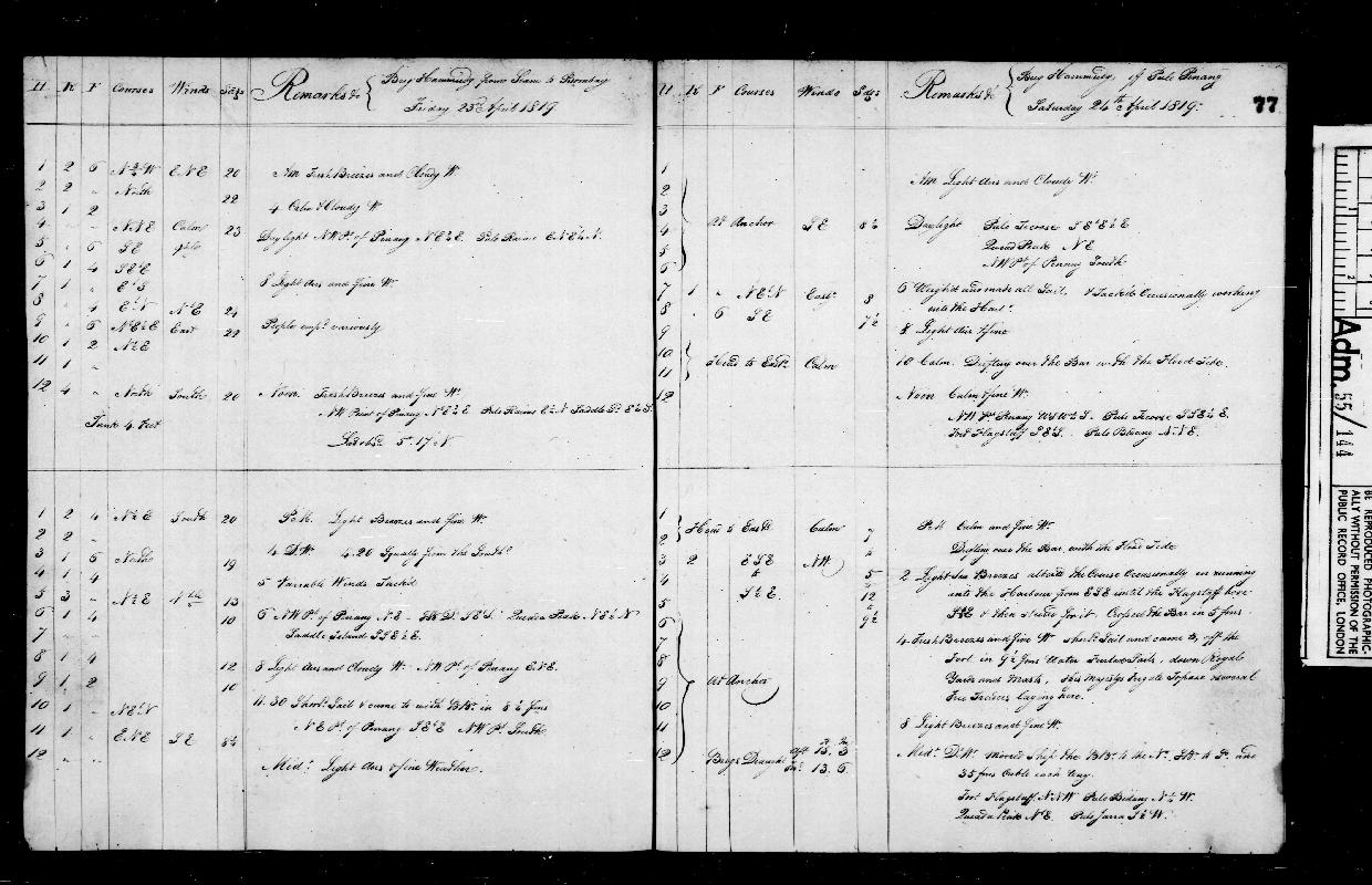Image of page from logbook http://data.ceda.ac.uk/badc/corral/images/adm55_medium/log144/med_adm55_log144_page079.jpg