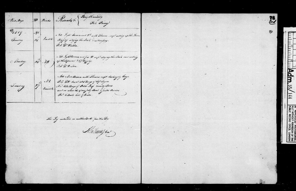 Image of page from logbook http://data.ceda.ac.uk/badc/corral/images/adm55_medium/log144/med_adm55_log144_page080.jpg