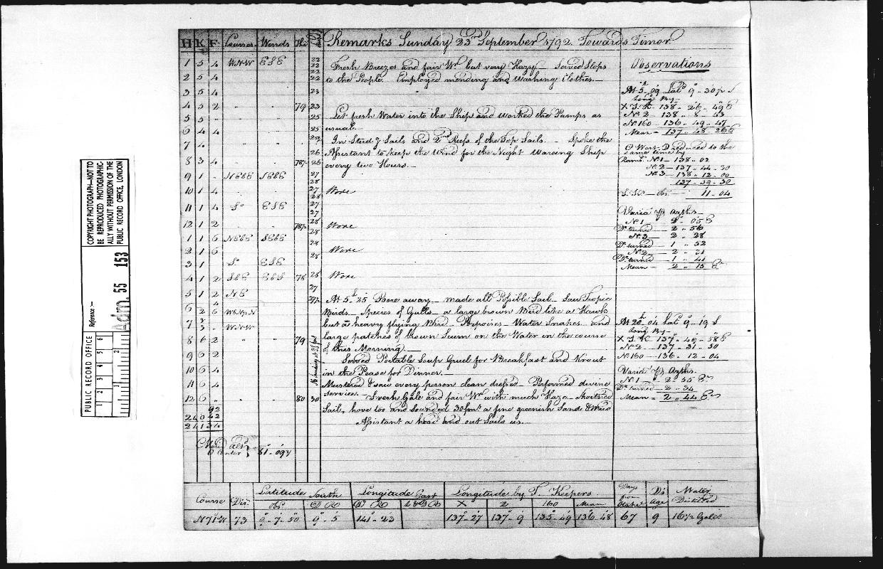 Image of page from logbook http://data.ceda.ac.uk/badc/corral/images/adm55_medium/log153/med_adm55_log153_page019.jpg