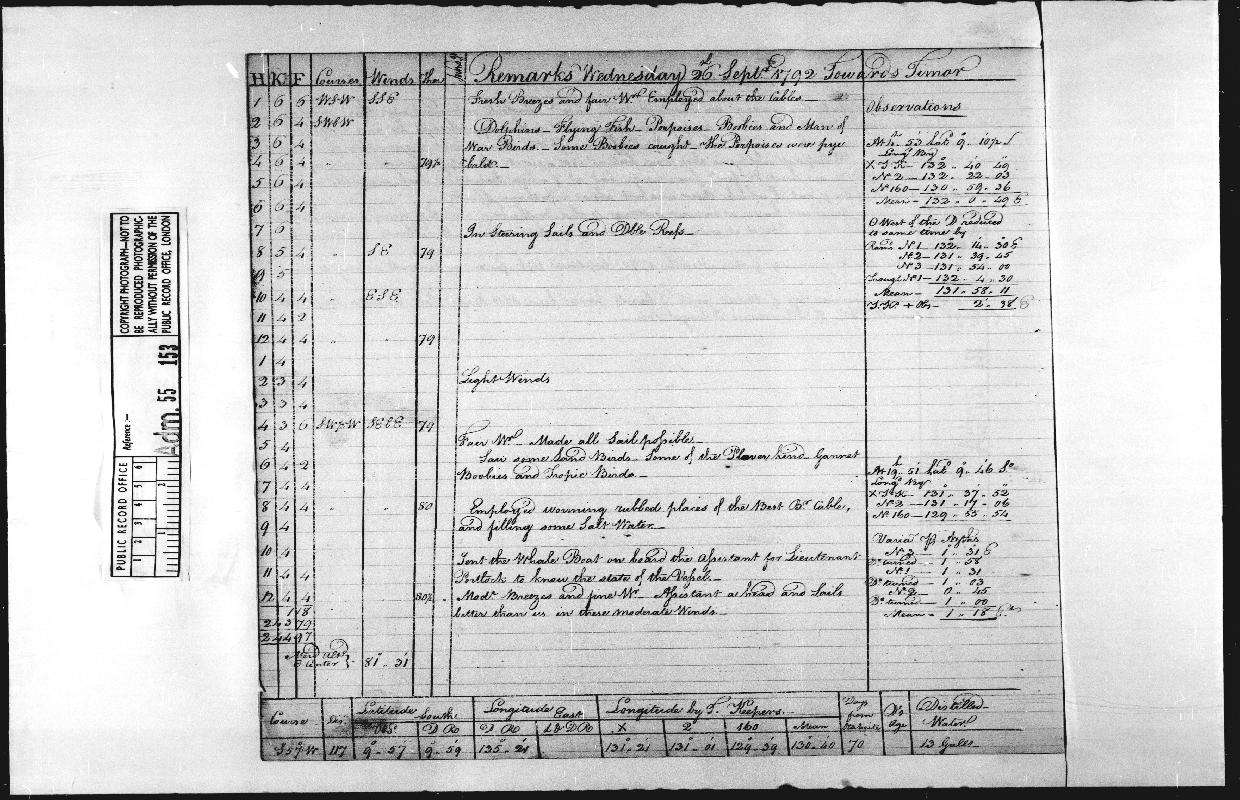 Image of page from logbook http://data.ceda.ac.uk/badc/corral/images/adm55_medium/log153/med_adm55_log153_page025.jpg