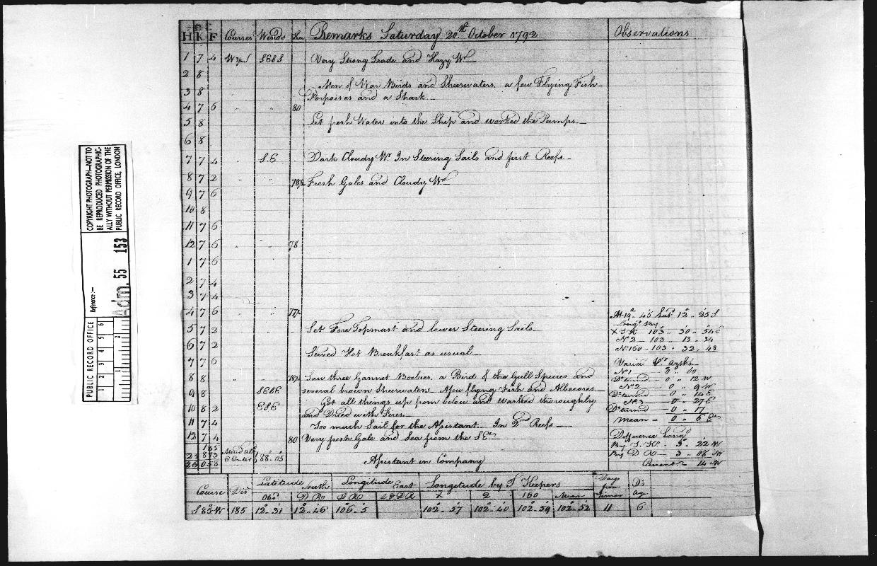 Image of page from logbook http://data.ceda.ac.uk/badc/corral/images/adm55_medium/log153/med_adm55_log153_page064.jpg