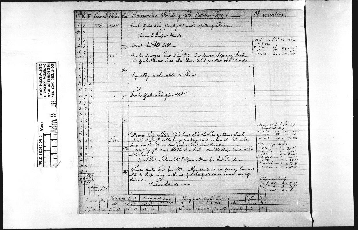 Image of page from logbook http://data.ceda.ac.uk/badc/corral/images/adm55_medium/log153/med_adm55_log153_page070.jpg