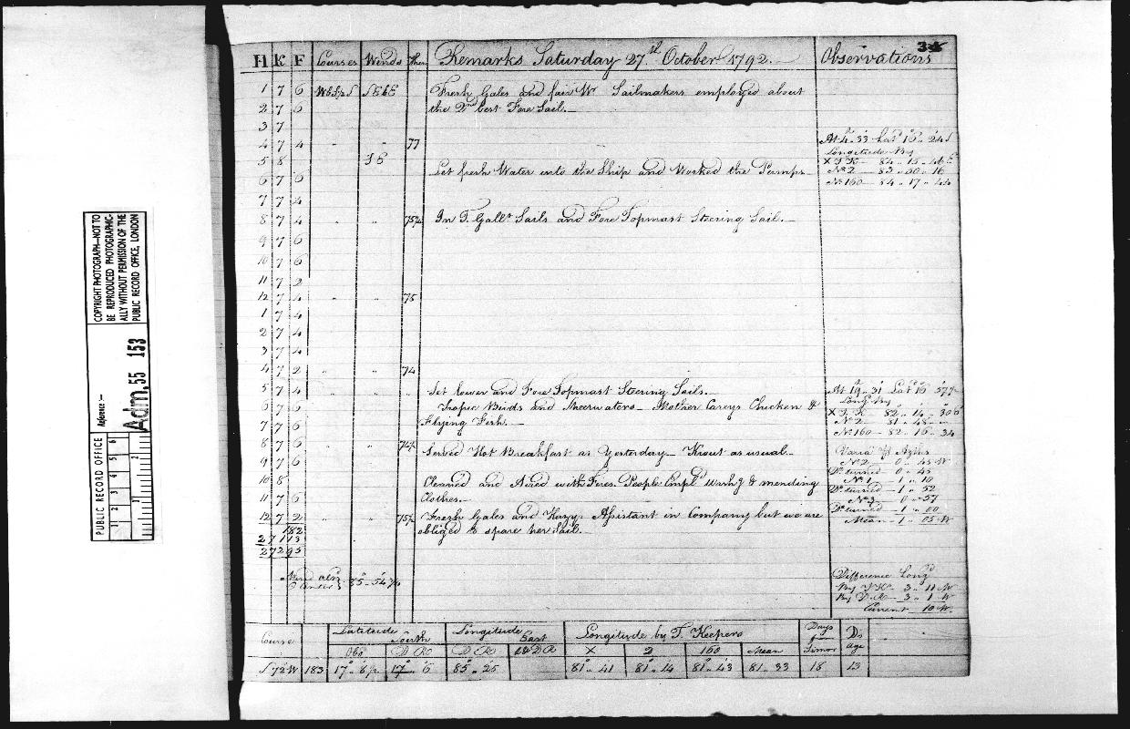 Image of page from logbook http://data.ceda.ac.uk/badc/corral/images/adm55_medium/log153/med_adm55_log153_page071.jpg