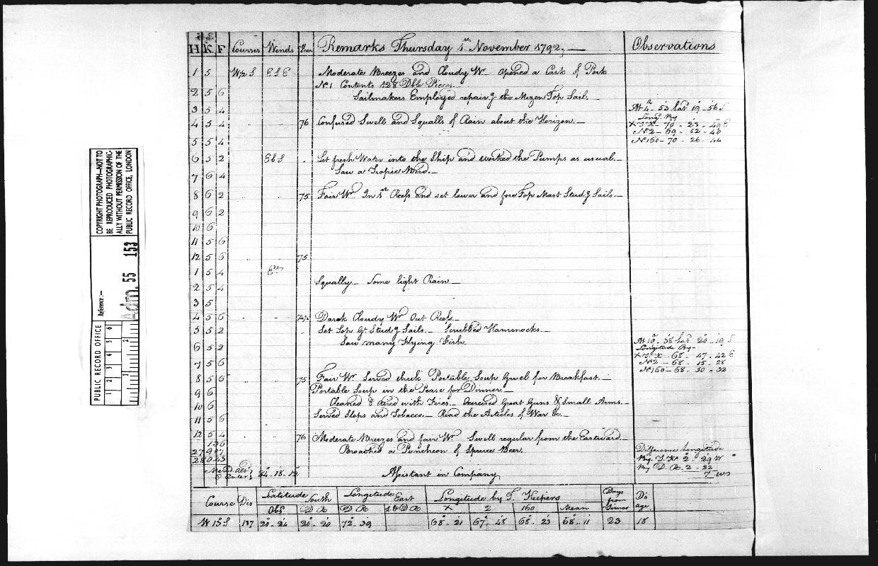 Image of page from logbook http://data.ceda.ac.uk/badc/corral/images/adm55_medium/log153/med_adm55_log153_page076.jpg