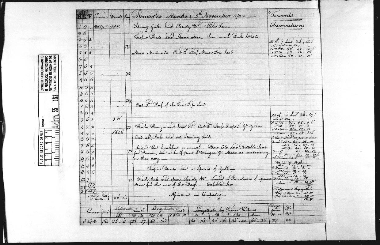 Image of page from logbook http://data.ceda.ac.uk/badc/corral/images/adm55_medium/log153/med_adm55_log153_page080.jpg