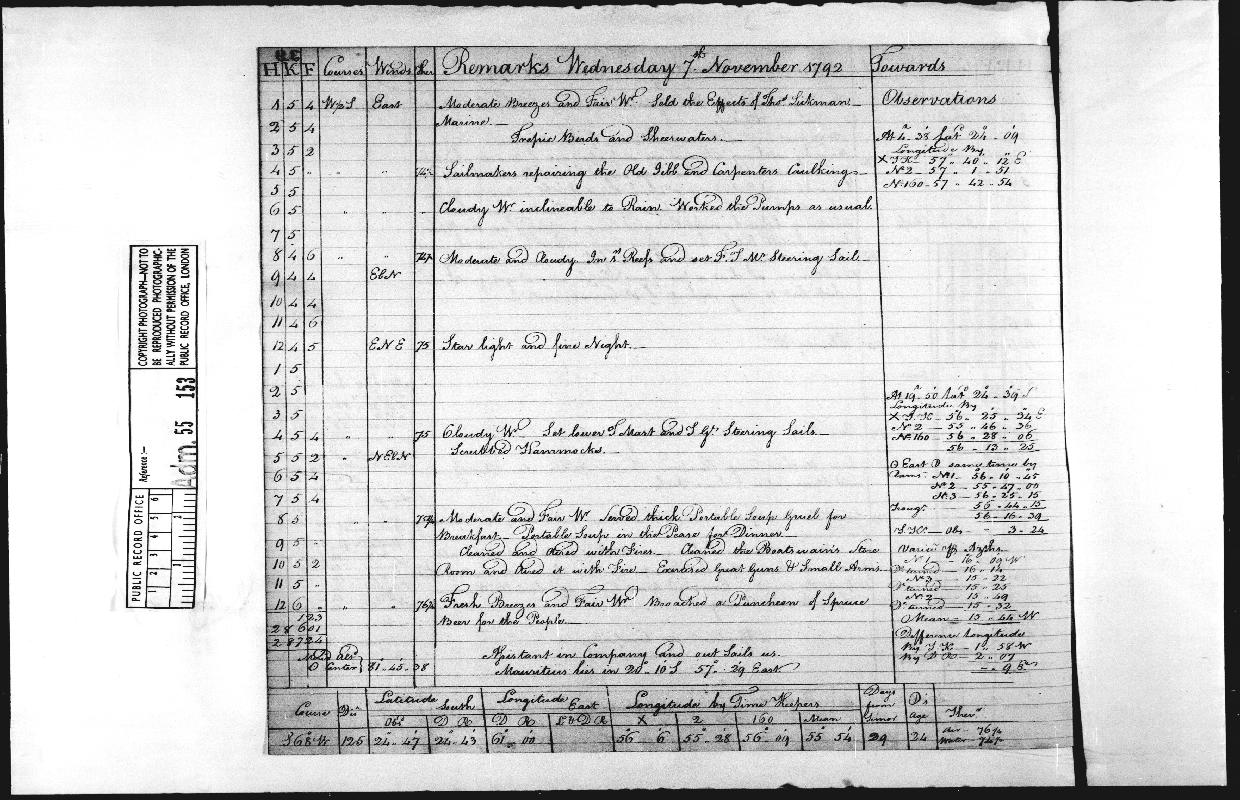Image of page from logbook http://data.ceda.ac.uk/badc/corral/images/adm55_medium/log153/med_adm55_log153_page082.jpg