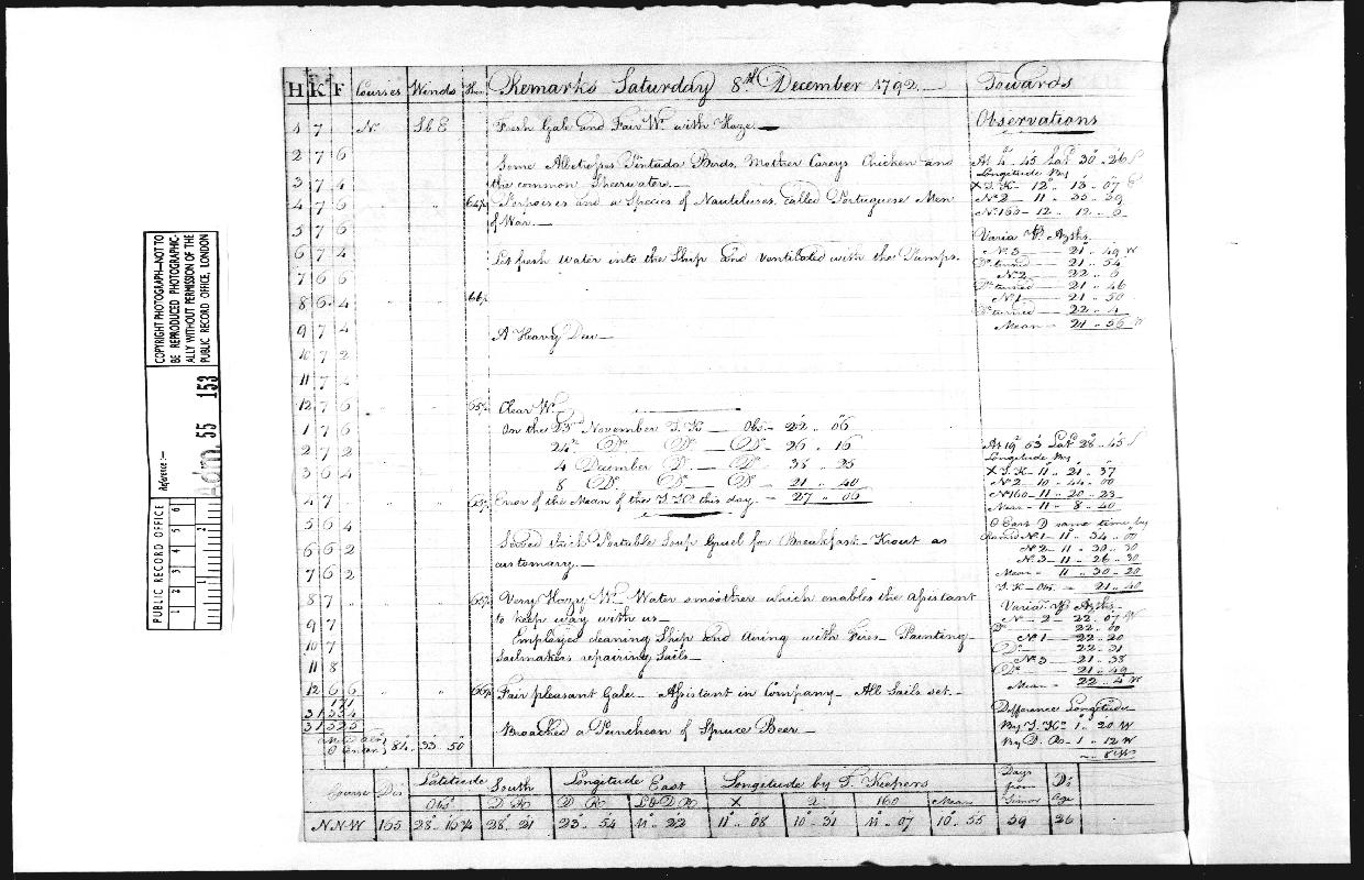 Image of page from logbook http://data.ceda.ac.uk/badc/corral/images/adm55_medium/log153/med_adm55_log153_page117.jpg
