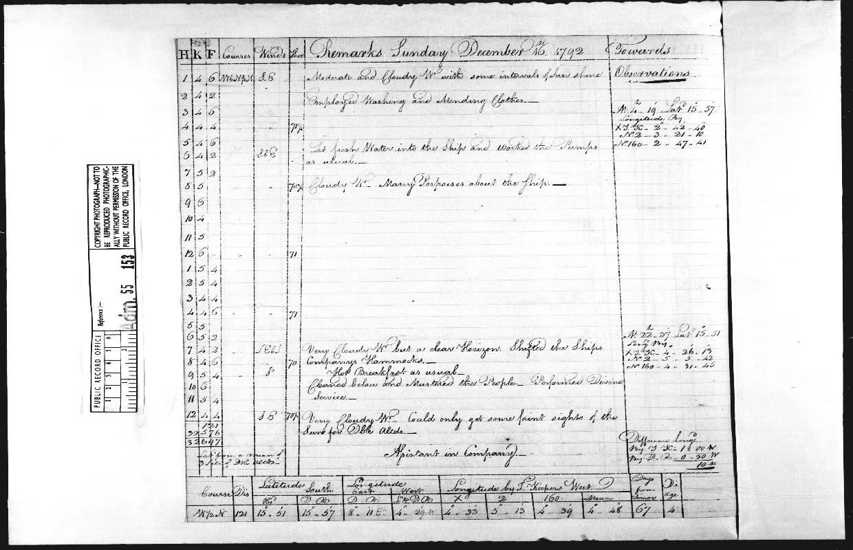 Image of page from logbook http://data.ceda.ac.uk/badc/corral/images/adm55_medium/log153/med_adm55_log153_page125.jpg