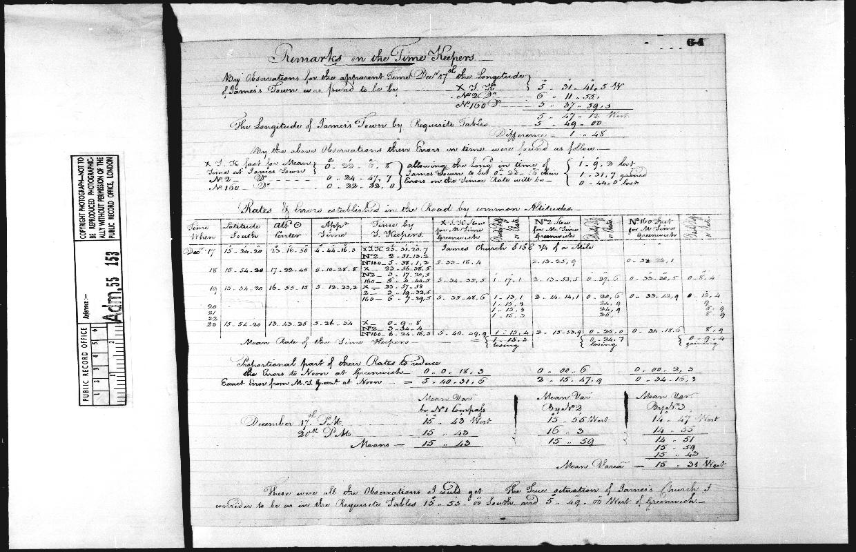 Image of page from logbook http://data.ceda.ac.uk/badc/corral/images/adm55_medium/log153/med_adm55_log153_page132.jpg