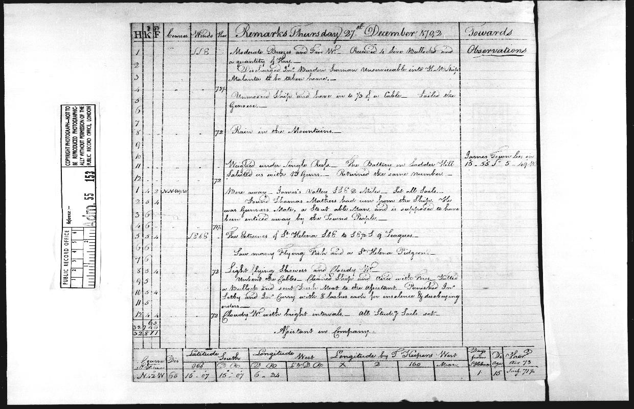Image of page from logbook http://data.ceda.ac.uk/badc/corral/images/adm55_medium/log153/med_adm55_log153_page133.jpg