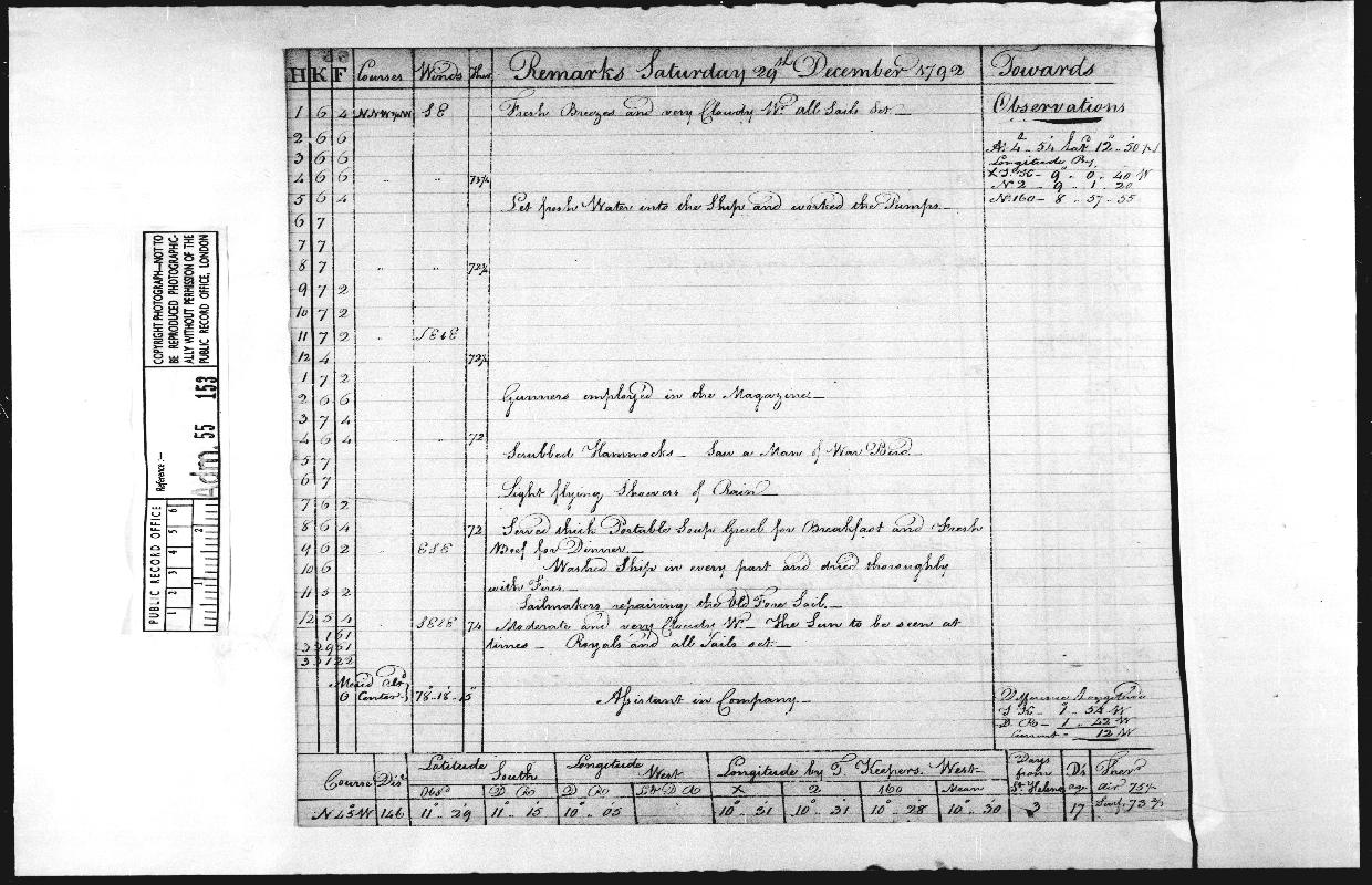 Image of page from logbook http://data.ceda.ac.uk/badc/corral/images/adm55_medium/log153/med_adm55_log153_page135.jpg