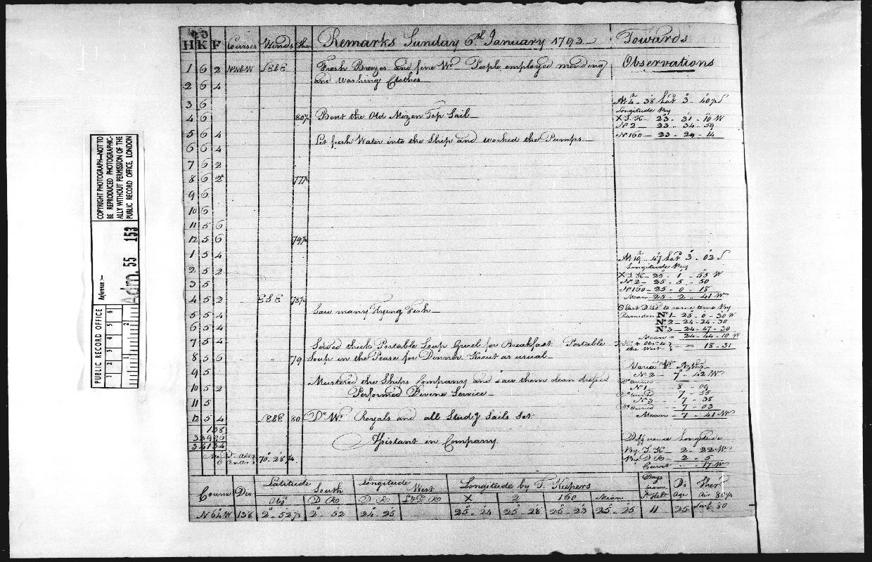 Image of page from logbook http://data.ceda.ac.uk/badc/corral/images/adm55_medium/log153/med_adm55_log153_page144.jpg