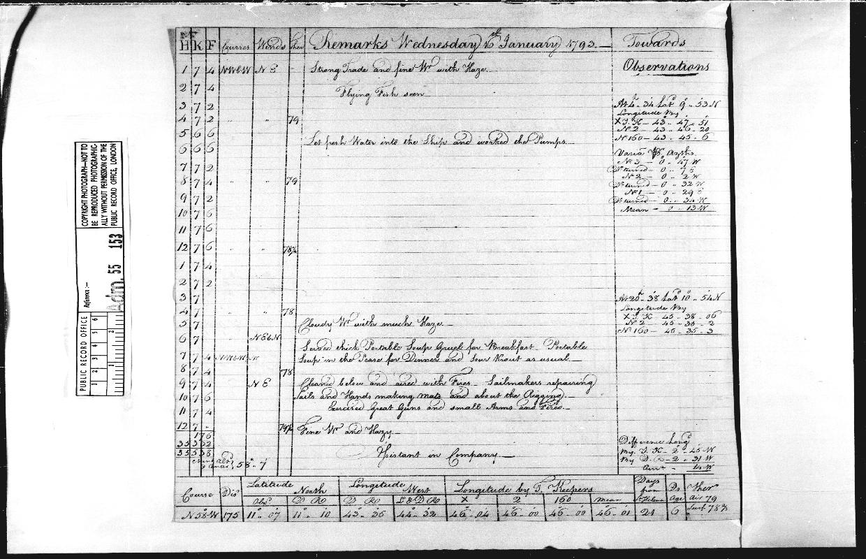 Image of page from logbook http://data.ceda.ac.uk/badc/corral/images/adm55_medium/log153/med_adm55_log153_page155.jpg