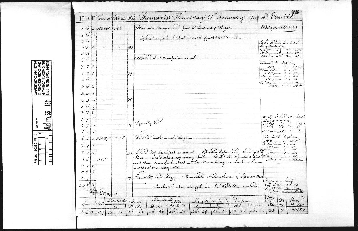 Image of page from logbook http://data.ceda.ac.uk/badc/corral/images/adm55_medium/log153/med_adm55_log153_page156.jpg