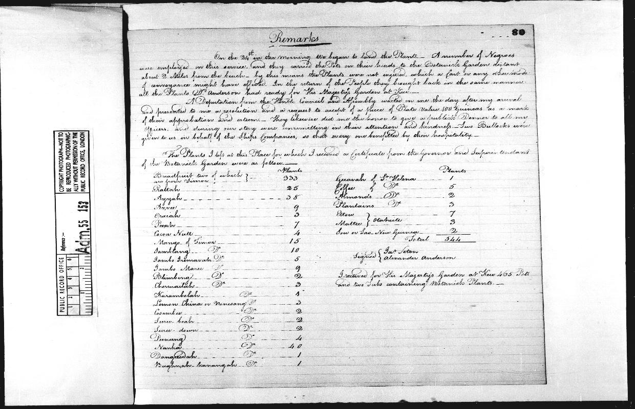 Image of page from logbook http://data.ceda.ac.uk/badc/corral/images/adm55_medium/log153/med_adm55_log153_page168.jpg