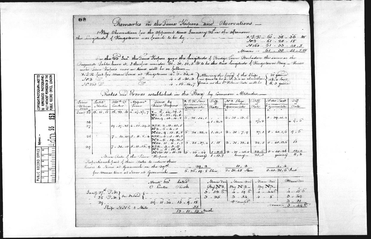 Image of page from logbook http://data.ceda.ac.uk/badc/corral/images/adm55_medium/log153/med_adm55_log153_page169.jpg