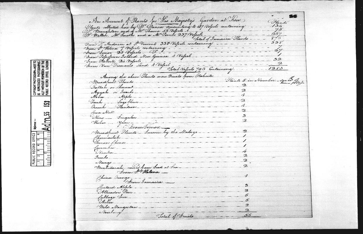 Image of page from logbook http://data.ceda.ac.uk/badc/corral/images/adm55_medium/log153/med_adm55_log153_page200.jpg