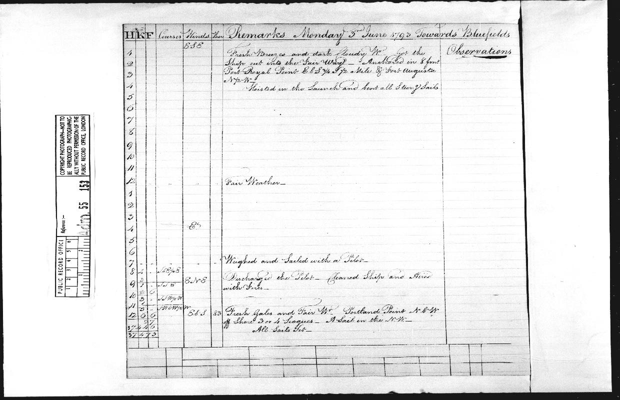 Image of page from logbook http://data.ceda.ac.uk/badc/corral/images/adm55_medium/log153/med_adm55_log153_page203.jpg