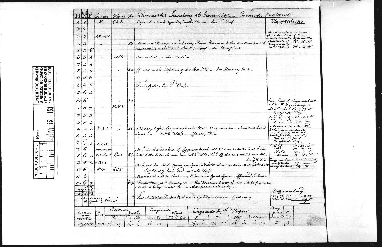 Image of page from logbook http://data.ceda.ac.uk/badc/corral/images/adm55_medium/log153/med_adm55_log153_page209.jpg