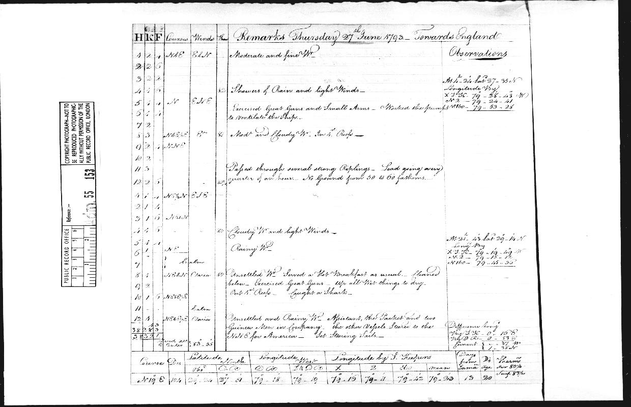 Image of page from logbook http://data.ceda.ac.uk/badc/corral/images/adm55_medium/log153/med_adm55_log153_page230.jpg
