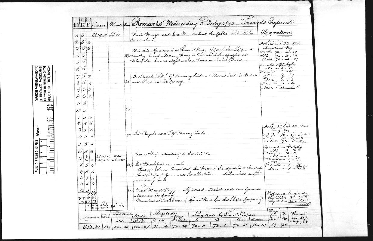 Image of page from logbook http://data.ceda.ac.uk/badc/corral/images/adm55_medium/log153/med_adm55_log153_page236.jpg